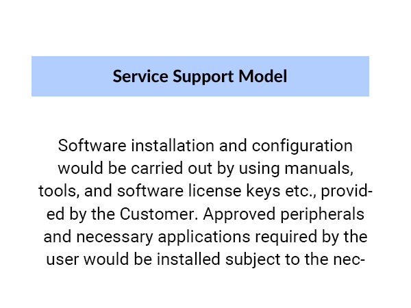 Adopting an effective Service Support Model