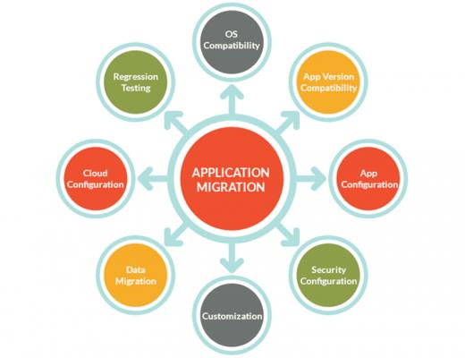 App migration